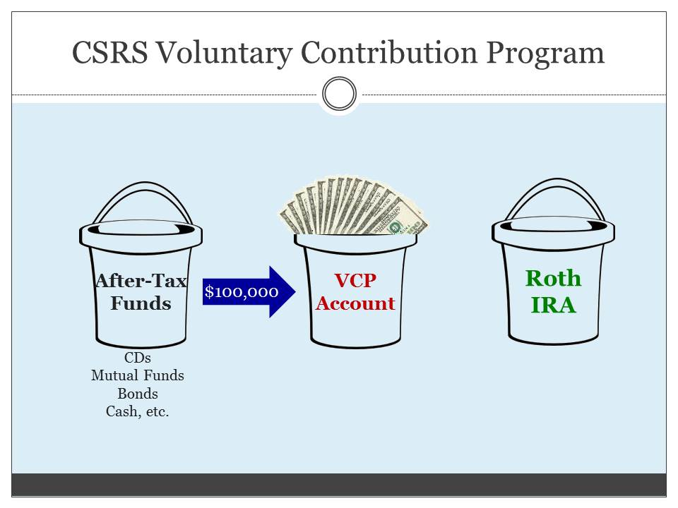 Retirement Benefits Institute - Voluntary Contribution Program 3