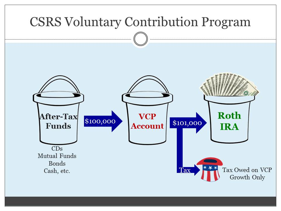 Retirement Benefits Institute - Voluntary Contribution Program 5