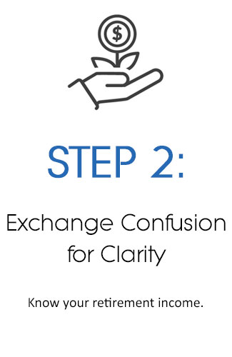 exchange confusion for clarity