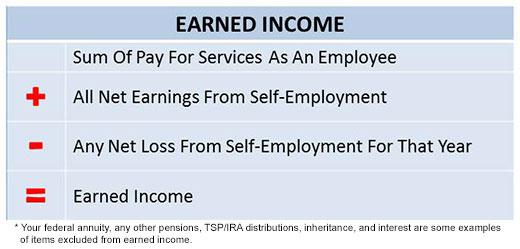 earned income